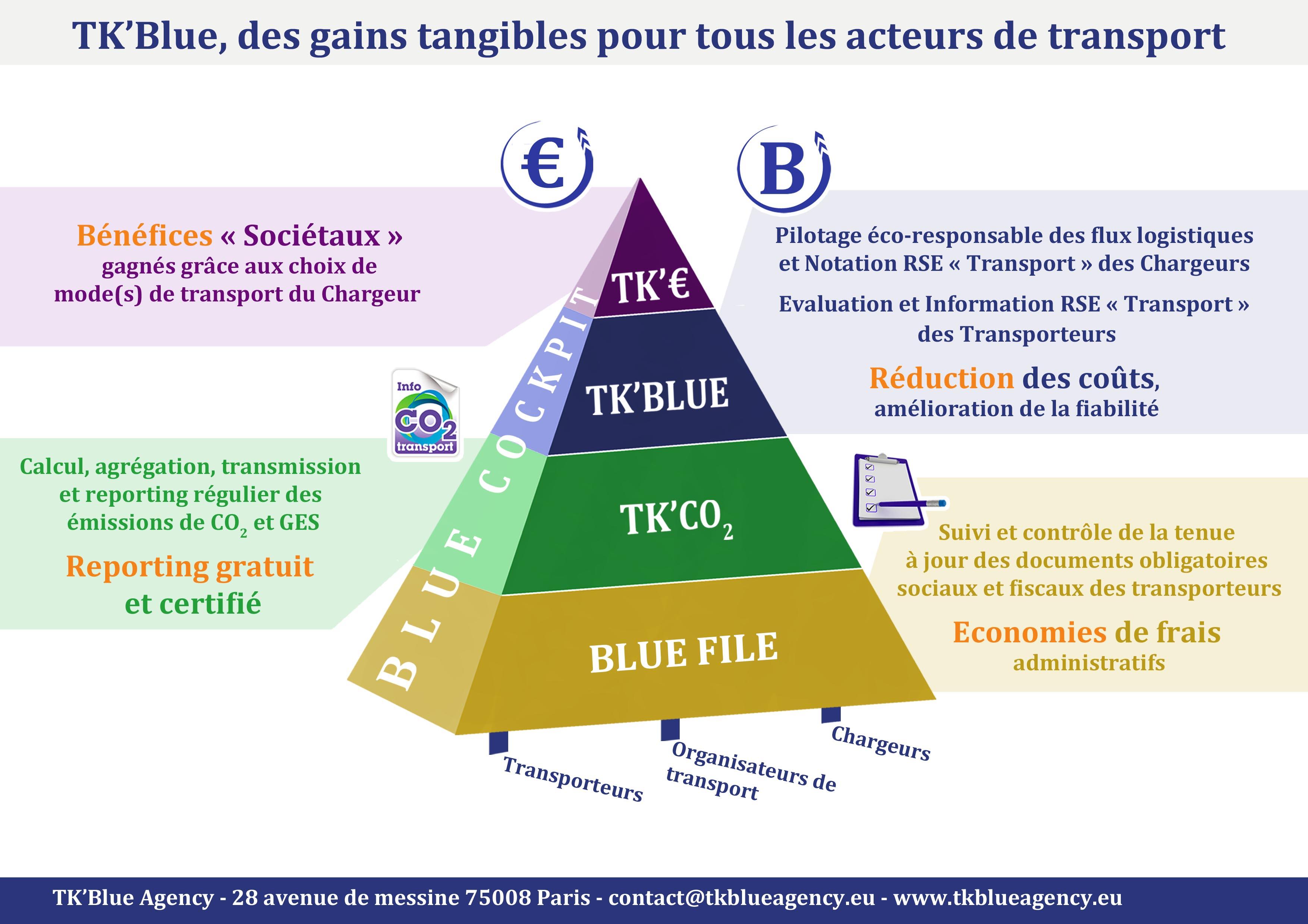pyramide_service_tkblue