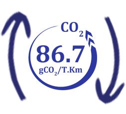 pilotage_T_CO2
